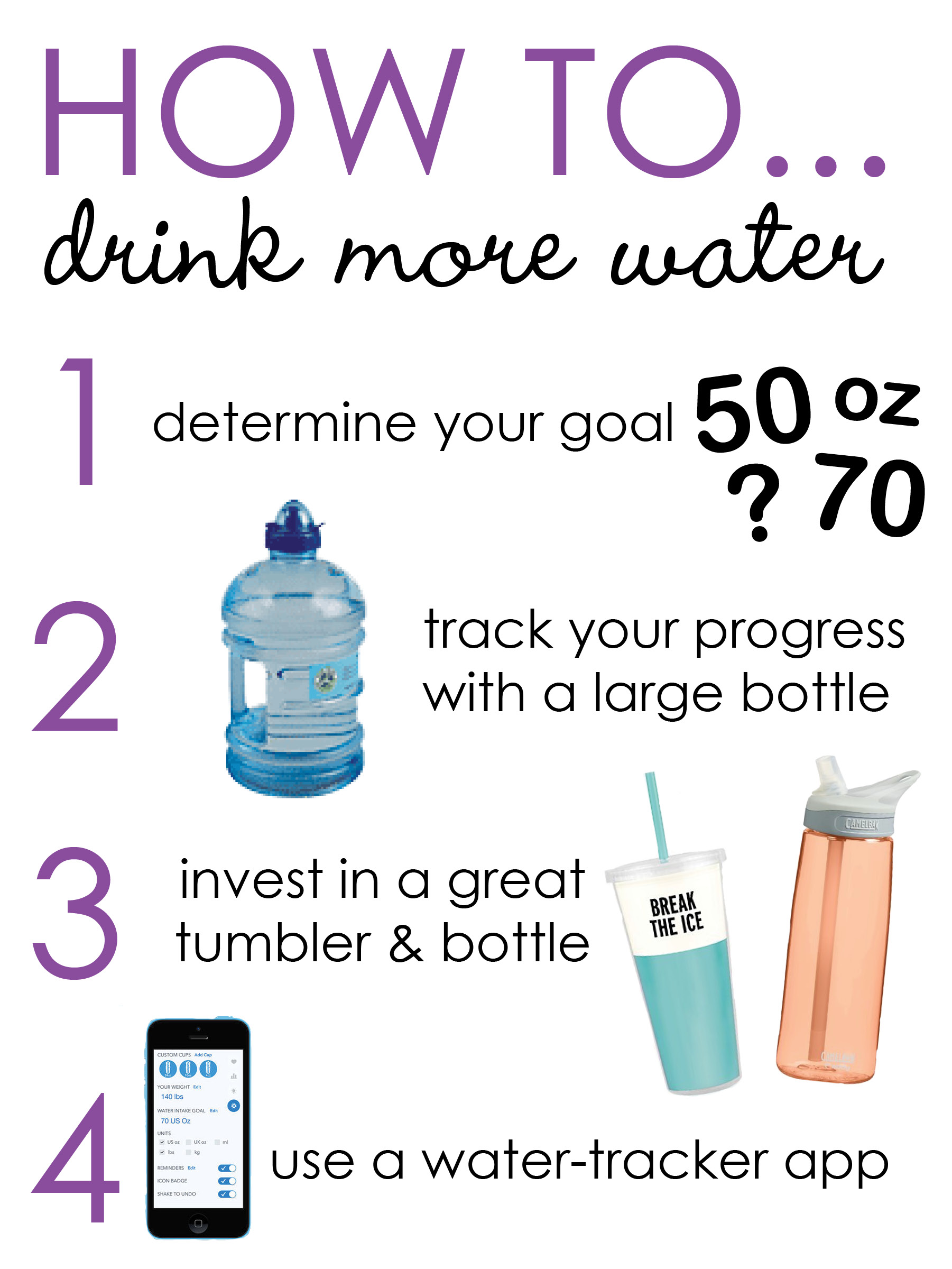 How To Determine How Much Water To Drink A Day